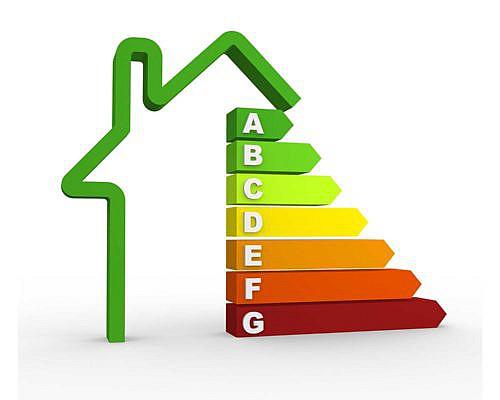 Energieadvies